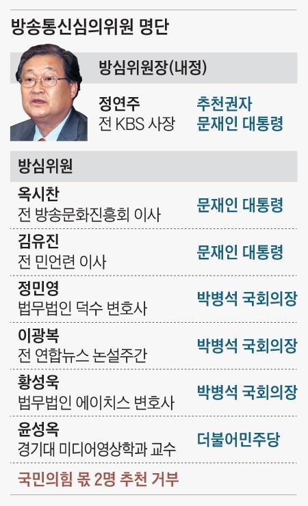文대통령, 정연주 방심위원장 강행
