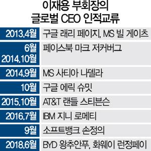 "MS CEO 만난 이재용···""AI·클라우드 협력 강화"""