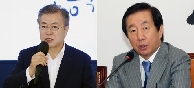 """김성태 """"문재인 대통령 얼굴 봐라..평정심 유지 안 돼"""""""