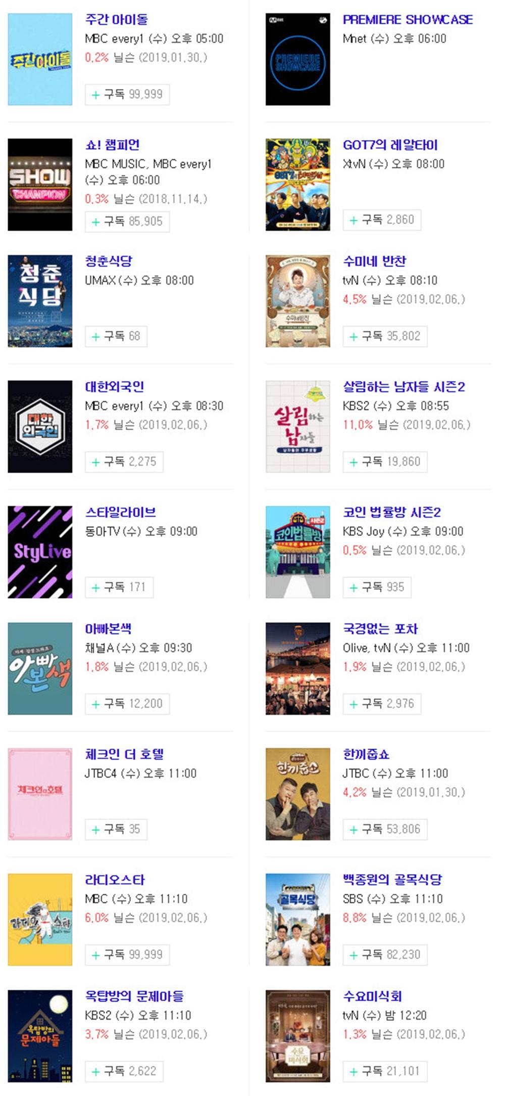 [수요일 예능] 오후 주요 예능 프로그램에 시청자 관심↑ '지상파-케이블-종편 편성표는?'
