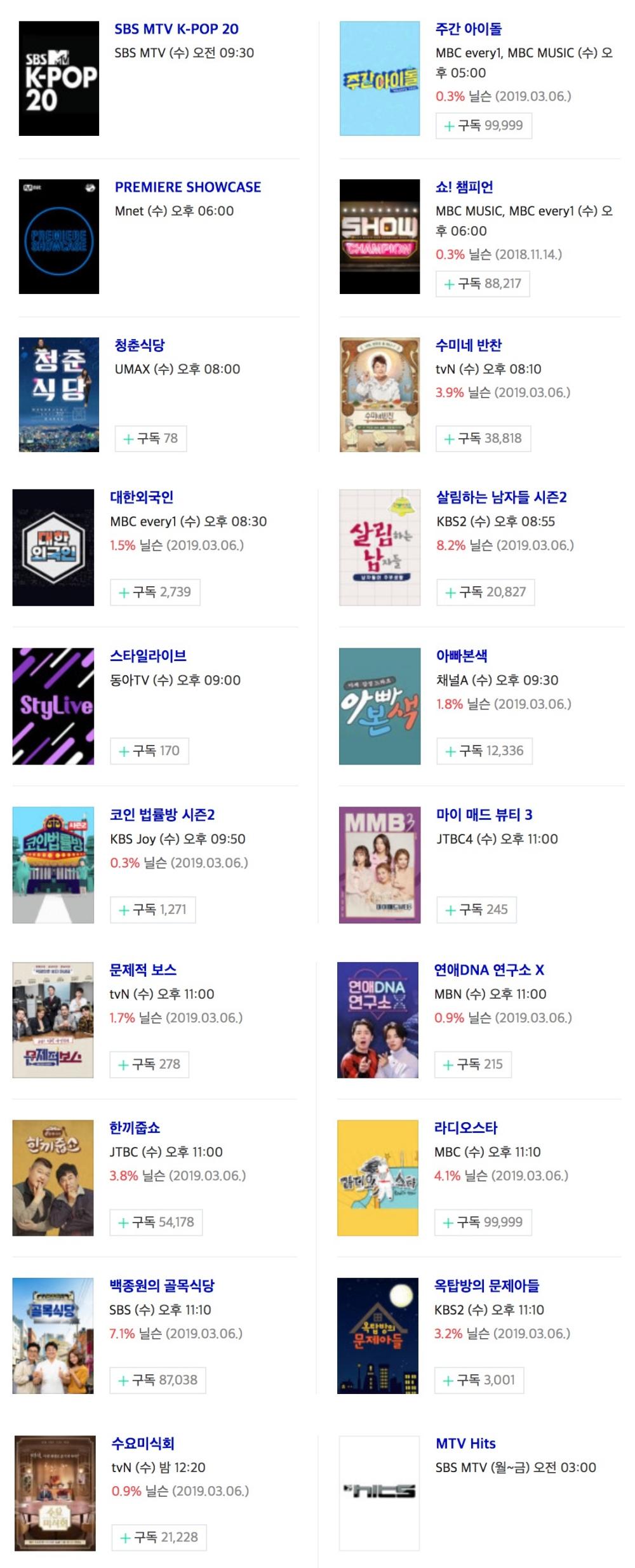 [수요일 예능] 13일 오후 주요 예능 프로그램 편성표-시청률에 시청자 관심↑ '지상파부터 케이블-종편까지'