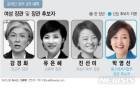 여성 장관 30% 또 미달…출범 3년 차에도 못 깬 '유리천장'