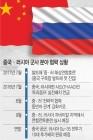 合訓·전투기 사업… 밀착하는 중-러, 반미 군사동맹 가속