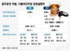 """與, 음주운전 처벌강화…""""2회 이상, 징역 최대 5년"""""""