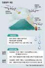 미세먼지 잡을 마법 '인공비'…진짜 안전 할까?