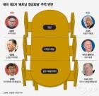 하노이 '2차 핵담판'…남·북·미 협상가 면면