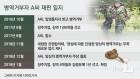 '군대 안가면 무죄, 가면 유죄'…양심적 병역거부 재판 혼란
