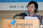 '체육계 미투' 실태조사 한 달…인권위, 피해사례 20여건 접수