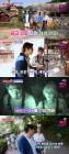 '랜선라이프' 대도서관X 윰댕 부부, 괴성+카메라 분실 '심장 쫄깃 공포체험'
