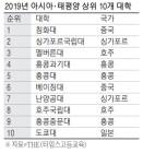 `톱10`에 도쿄대 입성…韓대학, 올해도 진입실패