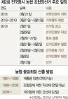 """총선 뺨치는 '회장·조합장' 선거···""""원내대표 경선보다 표심 읽기 더 어려워"""""""