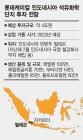 돌아온 신동빈 '4兆 印尼 프로젝트' 탄력