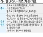 KLPGA투어 2개 대회 신설…'아시안 시리즈' 최대 7개 추진