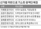 6·13 지방선거 공소시효 만료…지자체장들 '희비'
