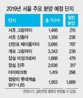 2019년 서울 분양, 무주택 현금부자 '큰 장' 선다