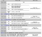 한국방송학회·통신학회 '한반도 ICT 산업발전 공동심포지엄' 20일 개최