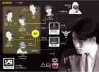 승리·YG로 도돌이표…연예계 '어디까지?' 촉각
