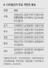 한국당 20년만에 광주-전남 후보 못내