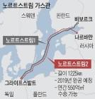 '러시아·독일 가스관 사업'에 펄쩍 뛰는 미국