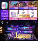 Twice wins No. 1 on 'Inkigayo' without appearance