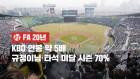 KBO 연봉 5배…계약후 시즌 70%가 규정 이닝·타석 미달