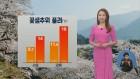 낮부터 평년 기온 회복…중부 미세먼지 '나쁨'