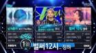 `음악중심` 청하, 방송 출연 없이 우디 제치고 1위 차지…ITZY·원더나인 데뷔 무대 공개