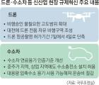 '드론 메카' 대전에 전용 비행구역 신설한다