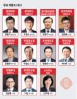 (44) 글로벌 시장에 도전하는 롯데그룹 계열사 CEO