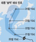태풍 솔릭 북상…최고 400㎜ 폭우·강풍
