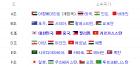 """한국 아시안컵 16강 경우의 수 """"중국 이겨야 조 1위, 8강에서 이란 피한다"""""""