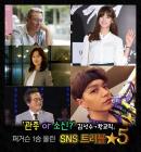 '관종 or 소신?' 김성수→황교익, .퍼거슨 1승 올린 SNS 트러블★5