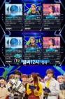 '음악중심' 청하 1위로 7관왕..ITZY(있지) 데뷔→화사,태민 솔로 출격(종합)