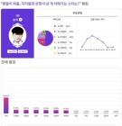 승리, 팬들이 퇴출-지지철회 성명서 낸 게 이해 가는 스타 1위