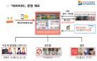 민주당 진선미 의원, 경찰과 공조해 제2의 소라넷 '야딸 TV' 운영진 검거