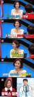 """""""알렉스 외모+안과의사""""…'동상이몽2' 윤해영이 밝힌 사랑꾼 남편 자랑♥"""