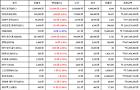 11월 21일 20시 30분 비트코인(2.34%), 스트리머(11.54%), 리플(-1.91%)