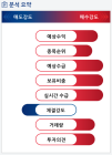 한국항공우주(047810) 종목알파고 분석, 외국인/기관 실시간 수급과 추가 매수 확률은?