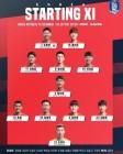 한국 vs 콜롬비아 라인업…손흥민X황의조 투톱 출격