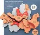 기로에 선 문재인 정부 부동산 정책