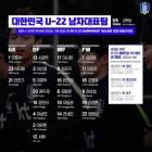 김학범 호, U-23 챔피언십 예선 배번 확정 '한찬희 16번-조영욱 18번 등'