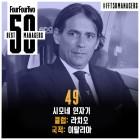 2018년 세계 최고의 감독: 31위~50위
