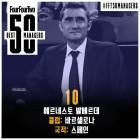 2018년 세계 최고의 감독: 10위~1위