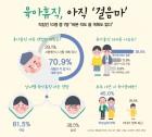 저출산 사회, 육아휴직은 아직 '걸음마'