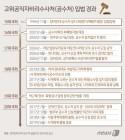 '버닝썬·김학의·장자연' 못믿을 검경…'공수처'가 해법?