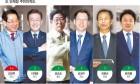 반년간 7조원 투자유치… 김영록 전남지사 도 단위 최고점