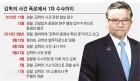 '김학의 특별수사단' 카드 유력… 특검은 수사 착수 시일 걸려