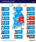 文風, 부산·경남(PK)부터 강남까지 휩쓸었다(종합)