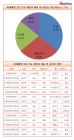 박현주 회장 '호남' 파워...미래에셋그룹 사장단, 호남 출신 35.7%