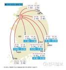 22일 19시 고속도로 수도권 '원활' 충청·경상권 정체 심화